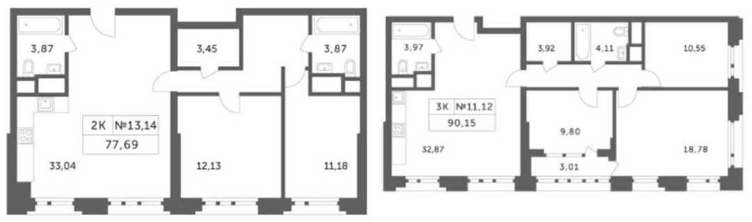 Объединенные апартаменты с отметкой «XL»